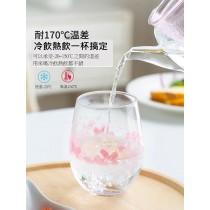 變色櫻花玻璃杯(預購團購商品)